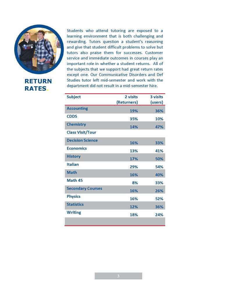 Tutoring Annual Report 2013 2014_Page_04