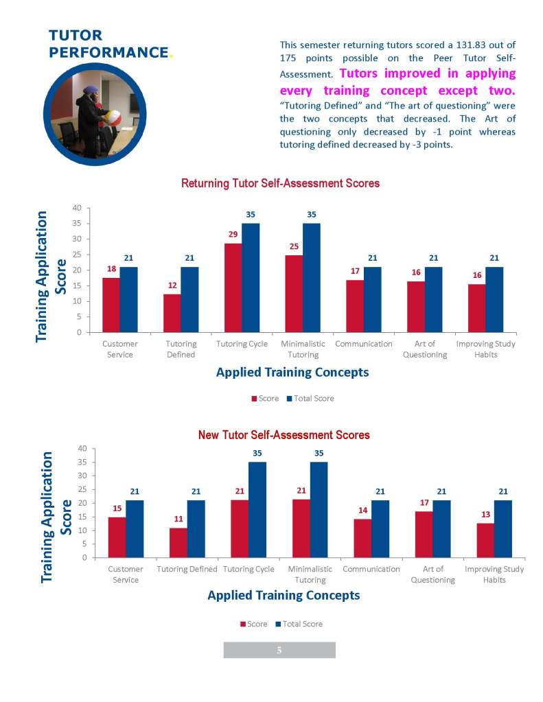 Tutoring Annual Report 2013 2014_Page_06